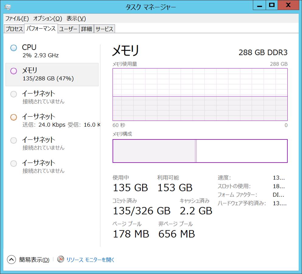 Memory_288GB